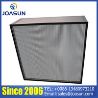 Competitive Price Antibacterial Filter For Air Conditioner
