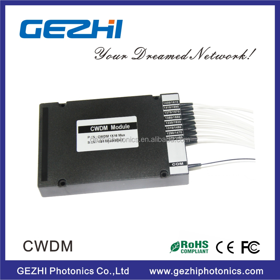 Networking Switches 8 Channels CWDM Multiplexers 1270~1610nm