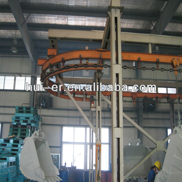 paint manufacturing equipment