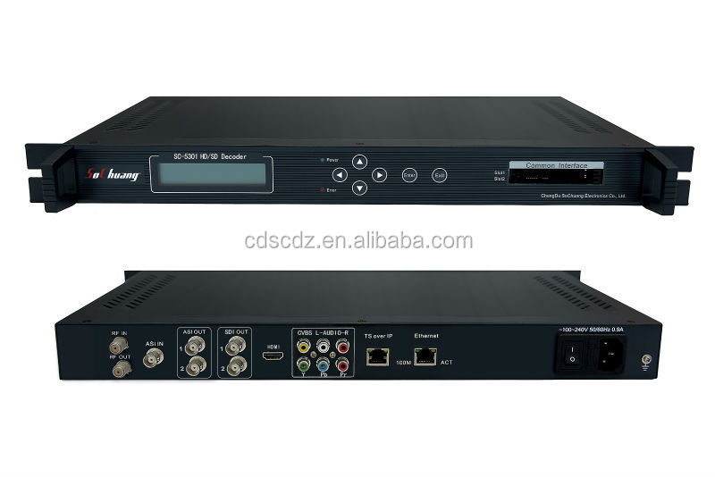 Satellite to HDMI output / HD decoder / HD satellite decoder