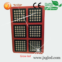 multi bands wholesale led grow lights with secondary lens