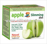 Apple Slimming Diet