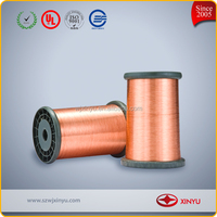 Good Quality UL Certificated insulated Aluminum enamel round winding wire