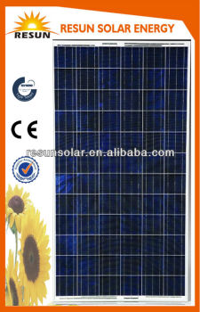 broken solar panel for sale 300W