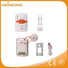 Cheapest factory price multi-gas detectors
