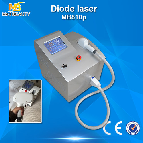 fast result for hair remove, will till for very long time, is permanent hair removal with 2017 newest price