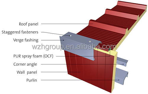 List manufacturers of magnetic screwdriver with light buy for Diy structural insulated panels