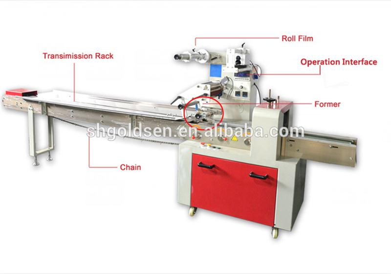 ice lolly packing machinery,wrapping machine for popsicle,automatic ice cream bar packing machine