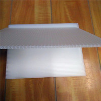 flexible transparent plastic sheet made by China supplier
