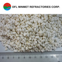 Other Heat Insulation Material perlite