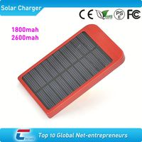 mental case solar panel free logo portable solar laptop charger