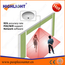 POE support people counting sensor Highlight HPC008 electronic camera people counter