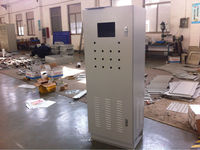 Schnerder outdoor electric temperature and humidity PLC Control CABINET IP56