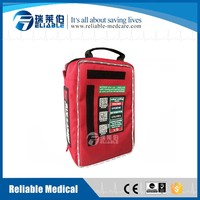Reliable First Aid Kit Keeping You