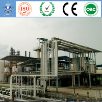 waste oil recycling to diesel biological fuel in new clean energy producing chemistry and industry
