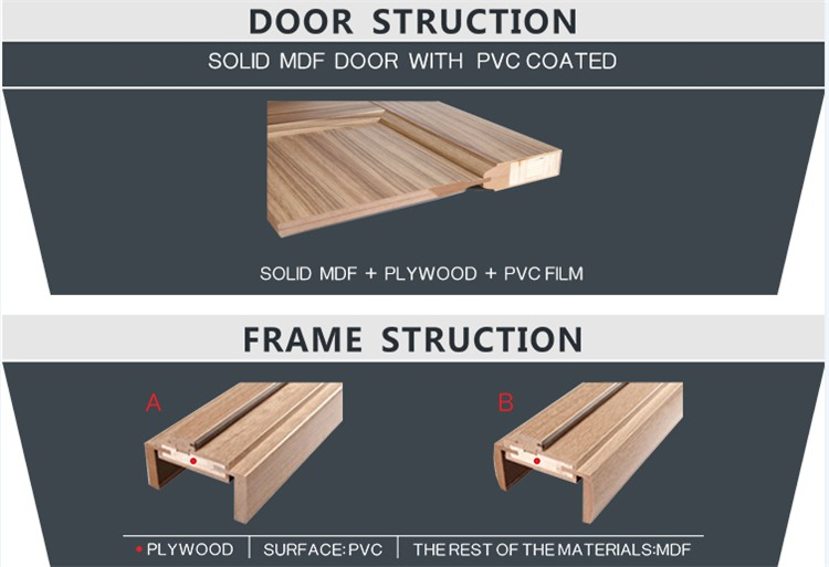 Soundproof wooden windows and doors models and frame design
