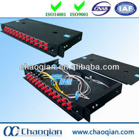 distribution fiber management