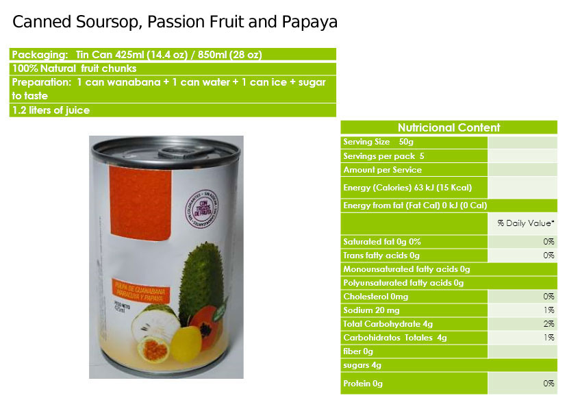 Canned Soursop, Passion Fruit and Papaya