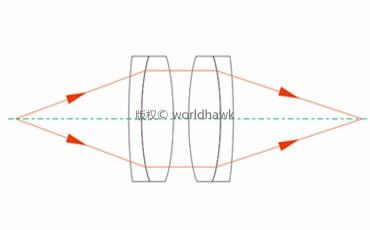 Achromatic Doublet Pairs.jpg