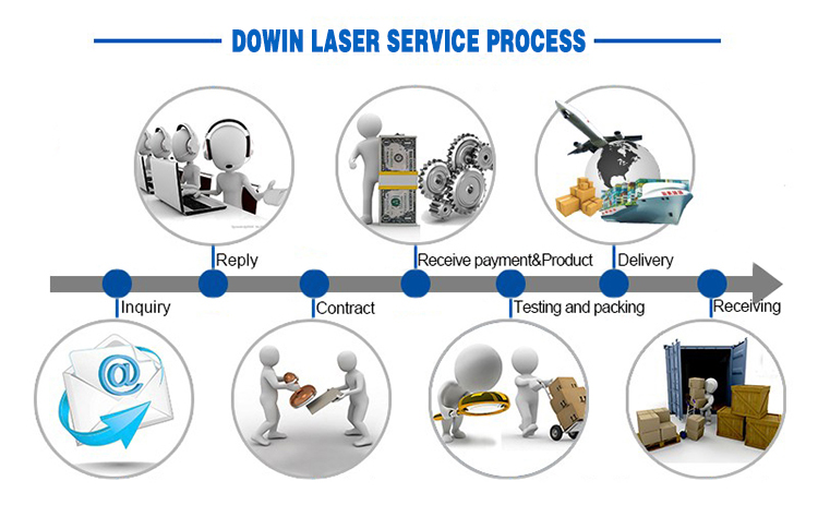 Handheld laser rust removal cleaning machine for metal
