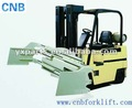 Rotating Bale clamp for forklift