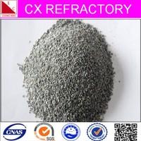 China factory price of olivine