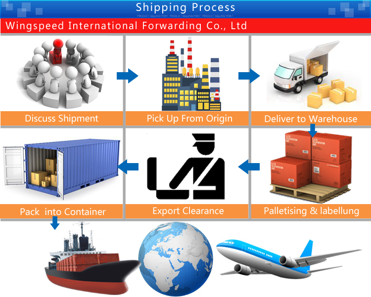 International air shipping service to US fba amazon from china--Skype ID : bonmeddora