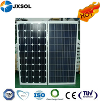High Efficiency and Best Quality Solar Power Plant 100w Poly Solar Panels/Solar Panel for India Home