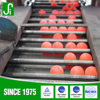 China superior B2 B3 BU forged steel ball grinding ball