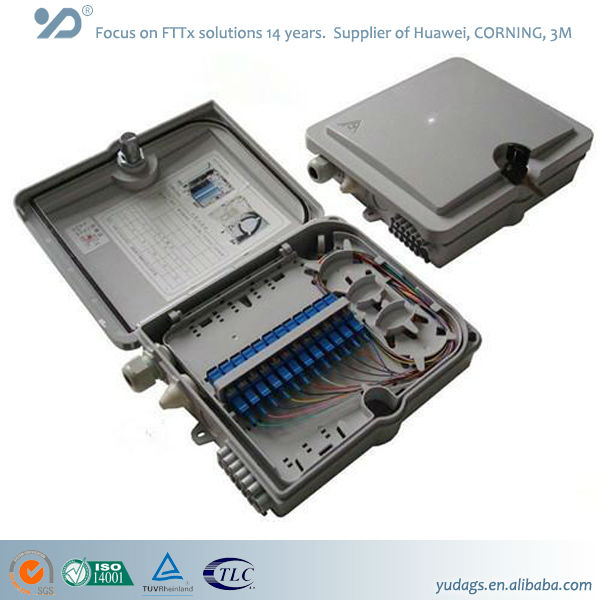fiber optic termination box/termination PLC splitter box