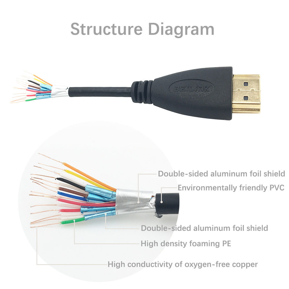 2018 meissentek optional cable plug 4k male to male 2.0v 1.4v 19pin high speed hdmi cable 1.4c for ps2 hdmi to composi