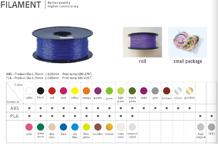 filament details