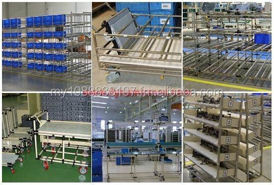 Trolley & Racking Systems