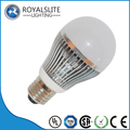 Hot selling products China market of electronic led bulb raw material