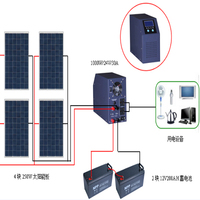 home small systems for solar inverter off grid