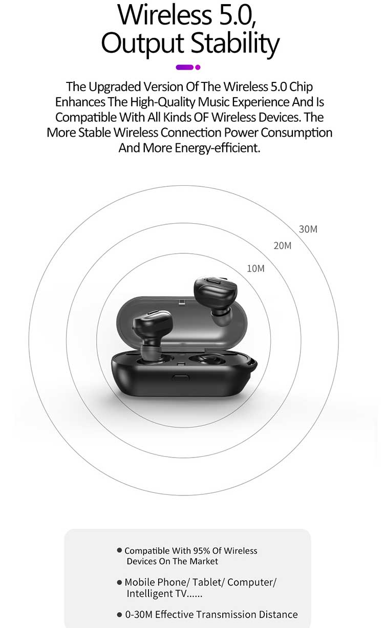TWS Double Ears HD Stereo Headphones Mini Headset Wireless Earphones Earbuds with Charging Case for Phone