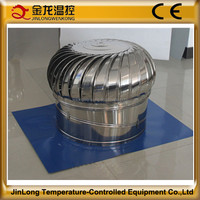 Poultry farming/Industrial Factory No Power Roof Top Mounted Exhaust Fan/Cooling Fans