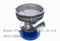 sieve classification,vibrating filtration machine,vibrator sieves screens