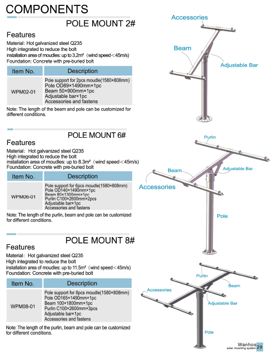 2015 Best Sale Solar Panel Pole Mounting System, solar panel mounting on single pole