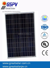 High Efficiency SUNPOWER 85W Solar Panels,85W Solar Panels/Modules with SUN POWER CELLS