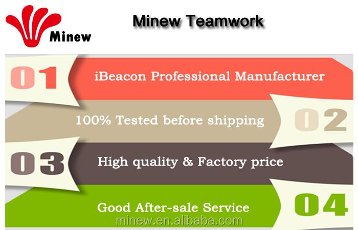 Minew Teamwork