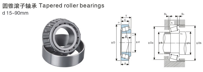 Hot sale Custom Design hm 212047/hm212011 inch taper roller bearing from manufacturer