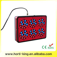 CE RoHS 200W panel full spectrum mini LED grow light