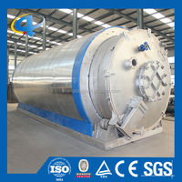 Solid Waste Burning Pyrolysis Equipment