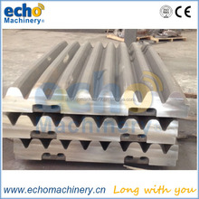 high manganese steel casting,jaw crusher components wear jaw plate