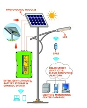 solar home system solar street light Usage and ternary 18650 solar battery