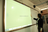 Educational equipment laser portable infrared based interactive whiteboard for kids