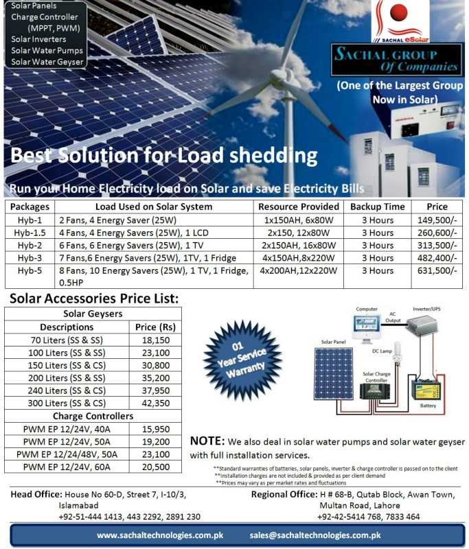 Solar Panels, Inverters, Charge Controller, Solar Geysers and Submersible Pumps