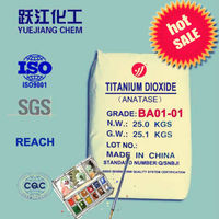 ceramic and enamel anatase titan dioxid for white pigment to Cosmo KA100