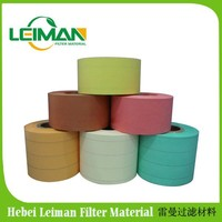 Grade A cheapest price for Auto Plain Air Filter Paper air/oil filter paper supply from manufacture